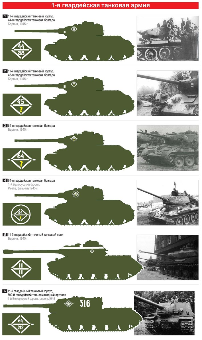 152 танковый полк
